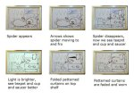 Collaborative-Storyboard Funky Pie Company Hertfordshire